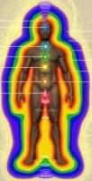 Энергетические точки человека