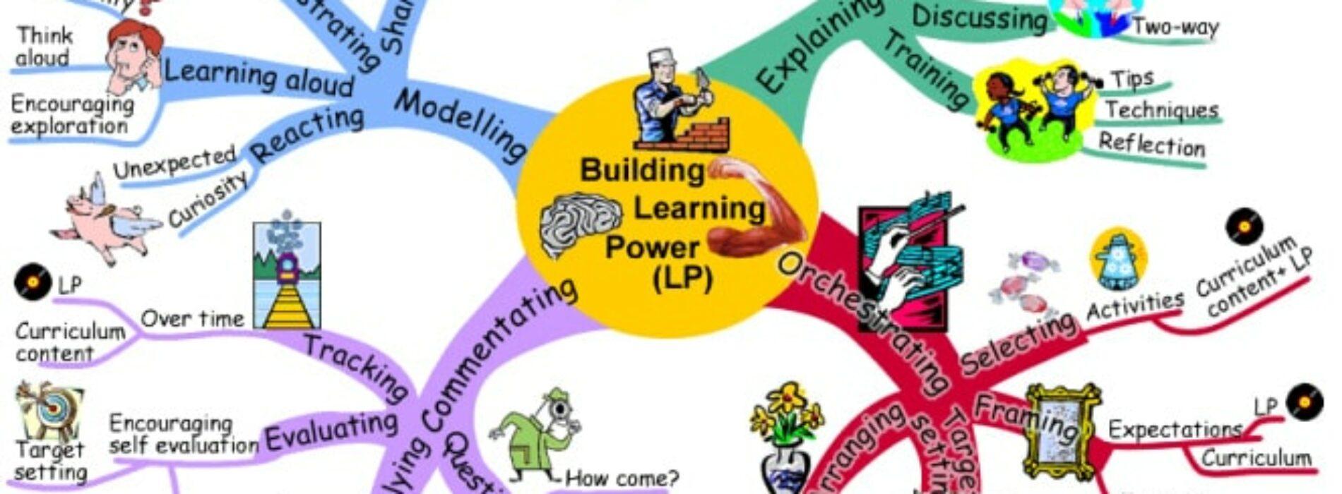 Протоколы, интеллектуальные карты и матрица манипуляций переговоров