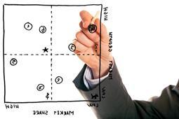 блок схема планирования
