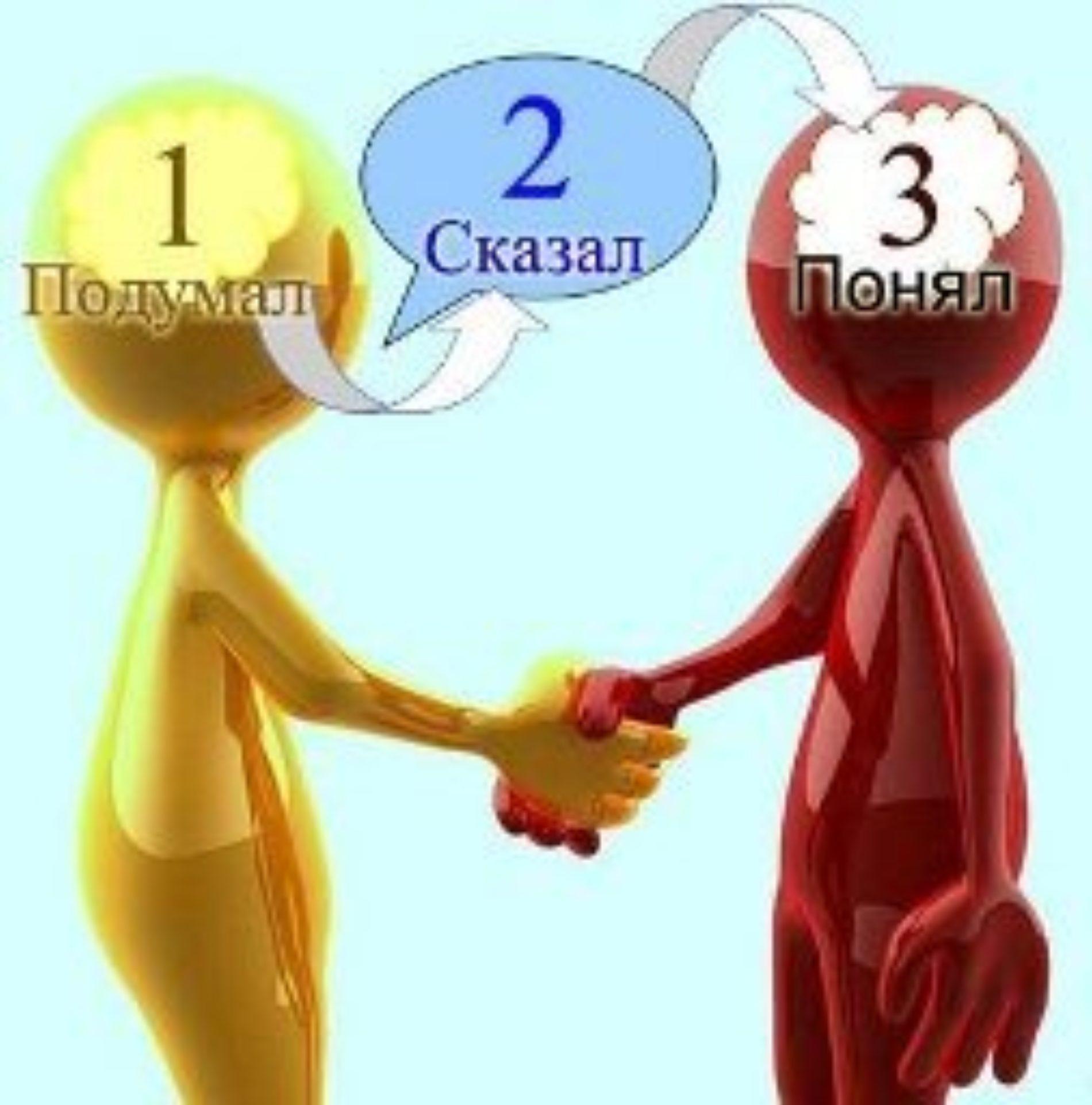 5 ступеней анализа переговоров