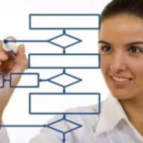 Алгоритм переговорного консалтинга